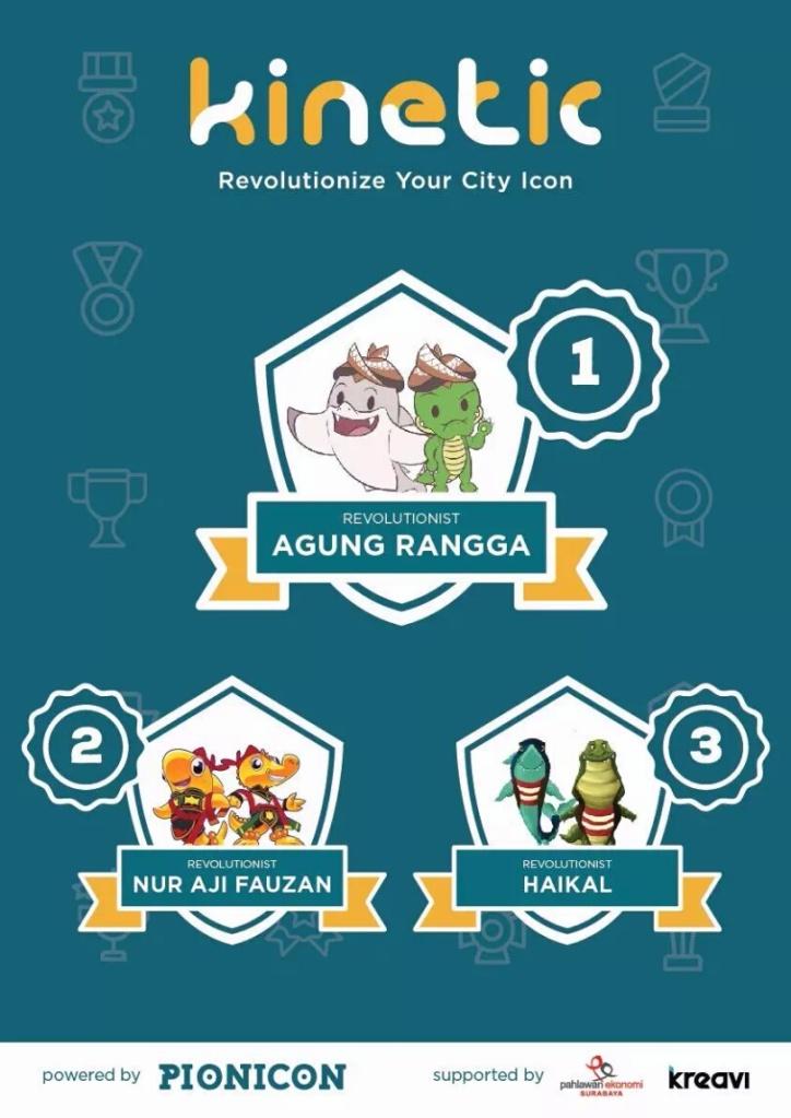 Pengumuman Pemenang Lomba Maskot Surabaya