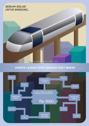 Poster inovasi transportasi massal