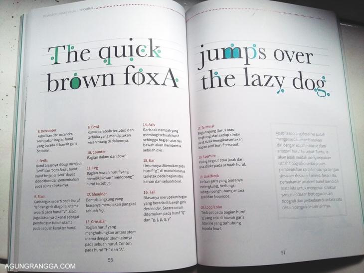Penjelasan mengenai tipografi