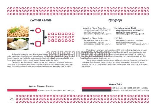 Desain Brand Identity UKM Tahu