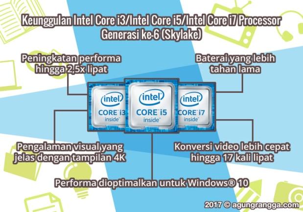 keunggulan prosesor Intel Skylake