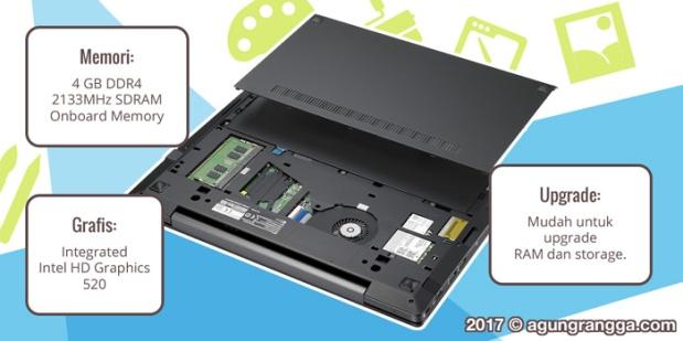 memori, grafis, upgrade ASUSPRO B8230
