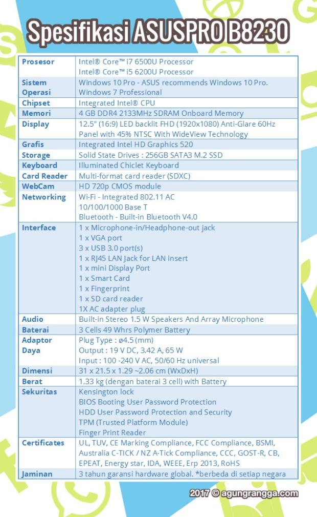 Spesifikasi Lengkap ASUSPRO B8230